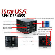 iStarUSA BPN-DE340SS-BLACK 3x5.25 to 4x3.5 SAS Trayless Hot-Swap Black