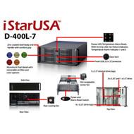 iStarUSA D-400L-7 iStarUSAUSA 4U Ext. IPC Case