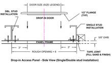 Karp 24 x 24 Glass Fiber Reinforced Gypsum Access Door - Karp