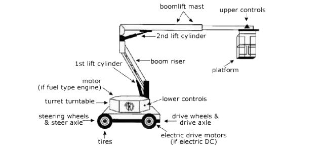 wiring diagram for back up alarms upright aerial lift and boom lift parts sourcefy  upright aerial lift and boom lift parts sourcefy