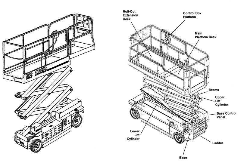 Upright Aerial Lift And Boom Lift Parts Sourcefy