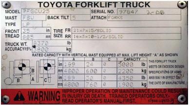 Toyota Forklift Nameplate