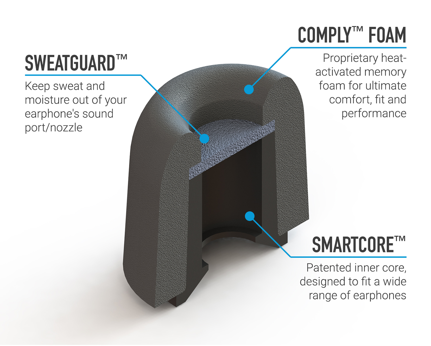 Sport Pro for BeoPlay
