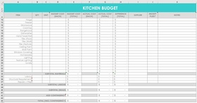 Kitchen Renovation Budget Spreadsheets