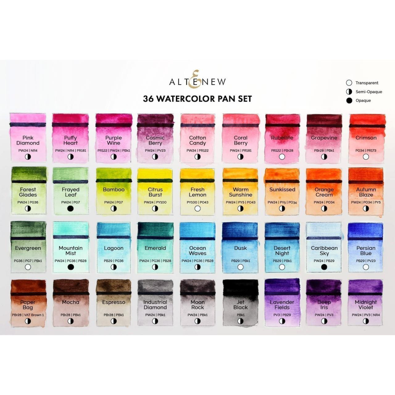 36 Pan Set, Altenew Watercolor Paint - 655646164298