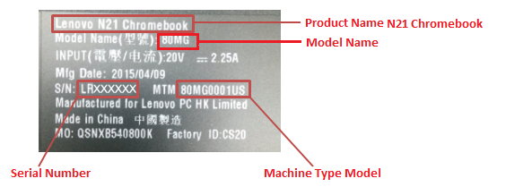 Identify your Laptop Model Number and Laptop Brand