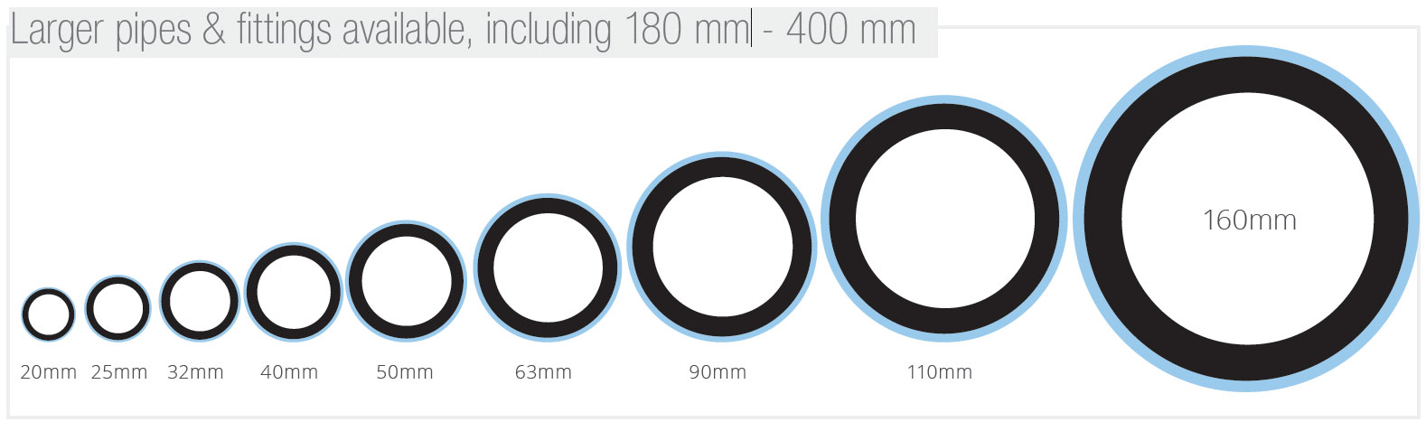 ecom-pipesystems-poly-sizes.jpg