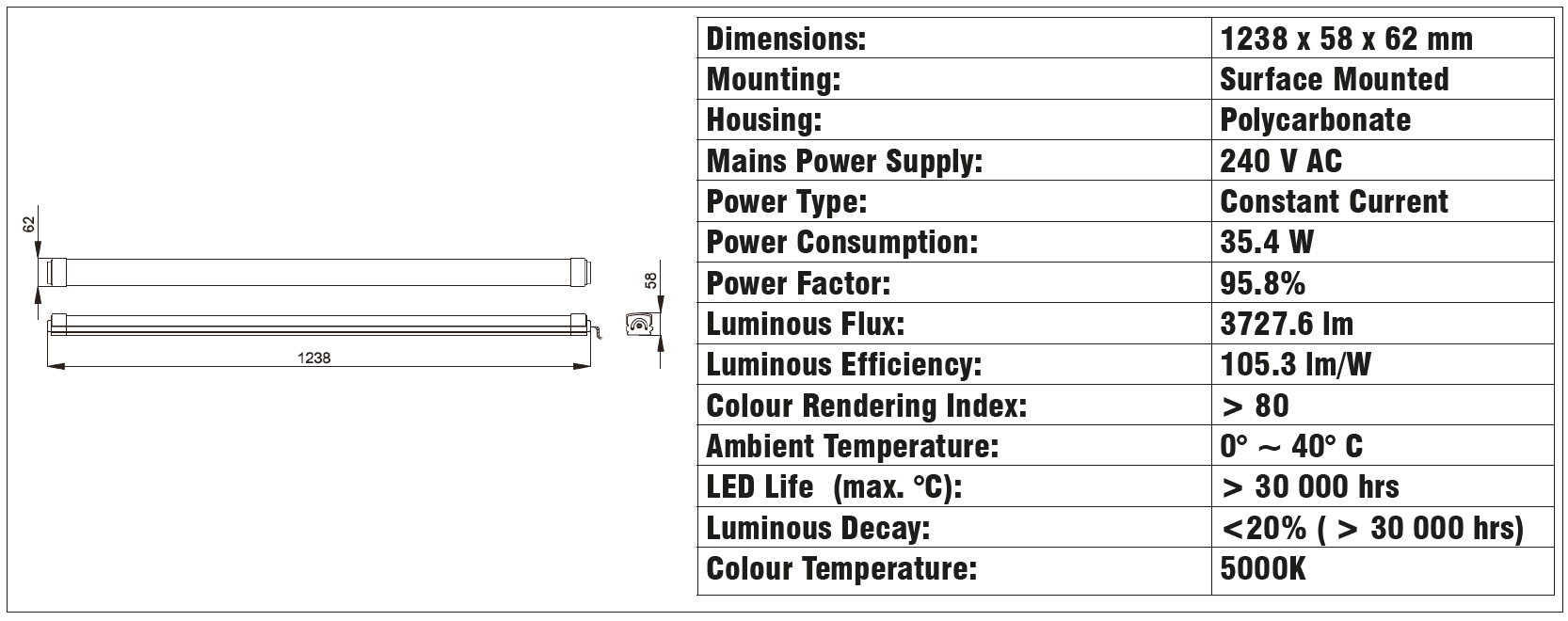 HoT Lamp Technical