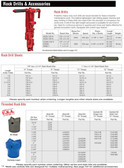* Pneumatic Rock Drill Steel Rod & Bits