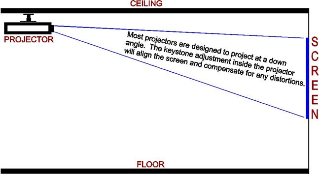 2screenmountandprojectorinstallationinstructions.jpg