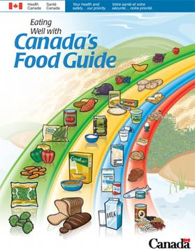 Cover Page of the Canada Food Guide that advises Canadians on how to eat healthy