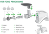 Want to make some puree for super fresh and healthy baby food, or grind coffe beans for fresh and rich tasting coffee? Or turn your favourit nuts into nut butter or nut milks? Your NC800 Premium Juicer and Nutrition System has got that covered! Just use the food processing parts and you are good to go. Here is an illustration of the Food Processing Set-Up. For more pictures, just refer to the User Guide (download via link in FAQ section below).