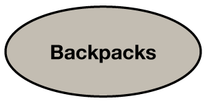 backpacks-new.png