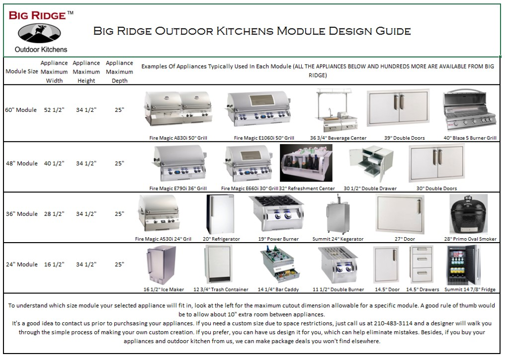 choose-the-correct-module-for-your-appliance.png.jpg