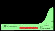 Ethicon 470G ETHILON® Nylon Suture