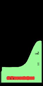 Ethicon 490T ETHILON® Nylon Suture