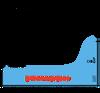 Ethicon 8632G PROLENE® Polypropylene Suture