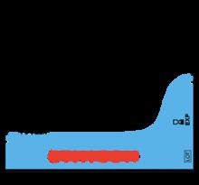 Ethicon 8656G PROLENE® Polypropylene Suture
