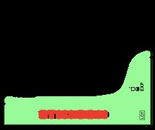 Ethicon 1660G ETHILON® Nylon Suture