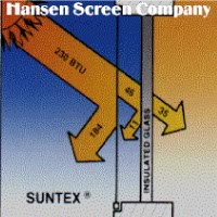 suntex-effectiveness.jpg