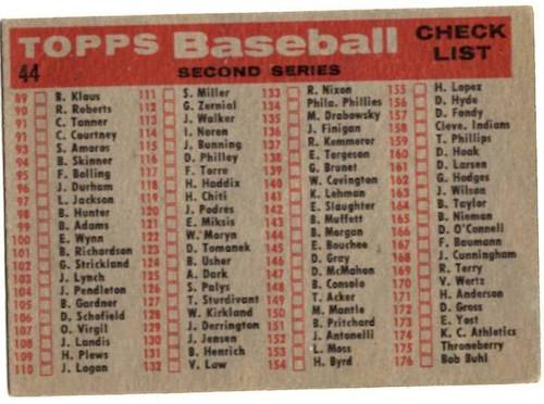 1958 Topps, Baseball Cards, Topps,  Senators Team Checklist