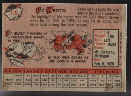 1958 Topps, Baseball Cards, Topps, Vic Wertz, Indians