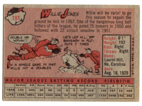 1958 Topps, Baseball Cards, Topps, Willie Jones, Phillies