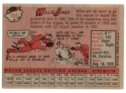 1958 Topps, Baseball Cards, Topps, Willie Jones, Phillies