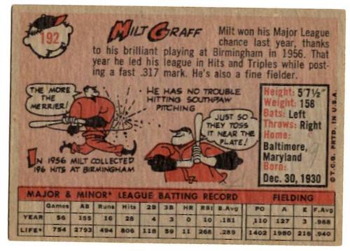 1958 Topps, Baseball Cards, Topps, Milt Graff, A's