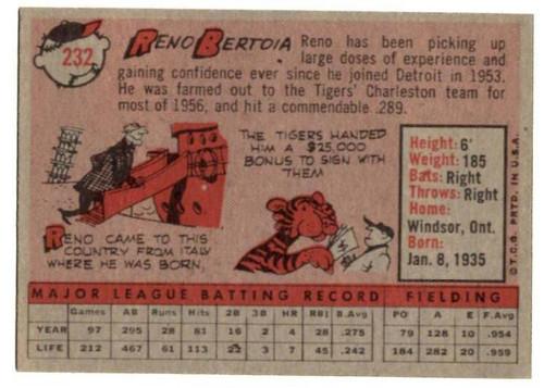 1958 Topps, Baseball Cards, Topps, Reno Bertoia, Tigers