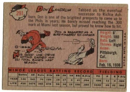 1958 Topps, Baseball Cards, Topps, Don Landrum, Phillies