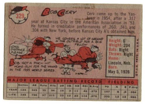 1958 Topps, Baseball Cards, Topps, Bob Cerv, A's
