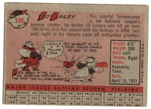 1958 Topps, Baseball Cards, Topps, Ed Bailey, Redlegs, Reds