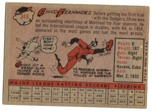 1958 Topps, Baseball Cards, Topps, Chico Fernandez, Phillies