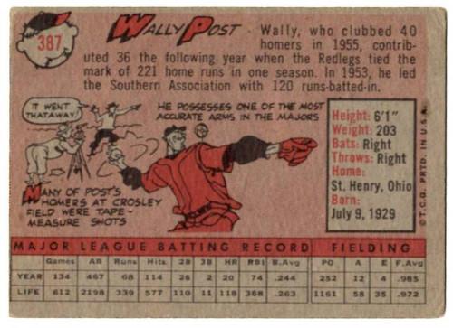 1958 Topps, Baseball Cards, Topps, Wally Post, Phillies