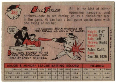 1958 Topps, Baseball Cards, Topps, Bill Taylor, Tigers