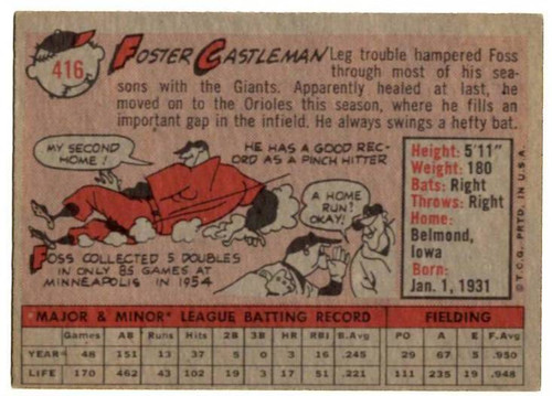 1958 Topps, Baseball Cards, Topps, Foster Castleman, Orioles