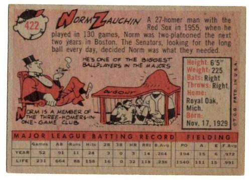 1958 Topps, Baseball Cards, Topps, Norm Zauchin, Senators