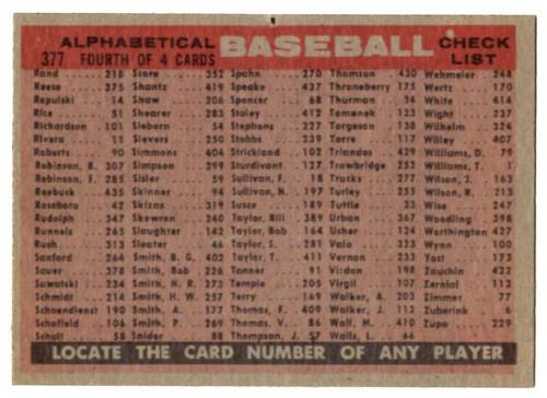 1958 Topps, Baseball Cards, Topps,  Milwaukee Braves, Alpha Checklist, checklist