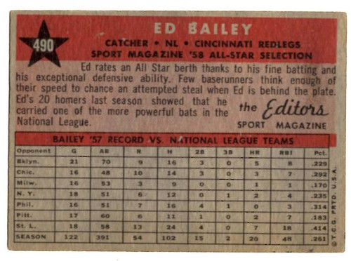1958 Topps, Baseball Cards, Topps, Ed Bailey, Reds, Sport Magazine, '58 All Star