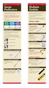 Surge & Power Strip Kit