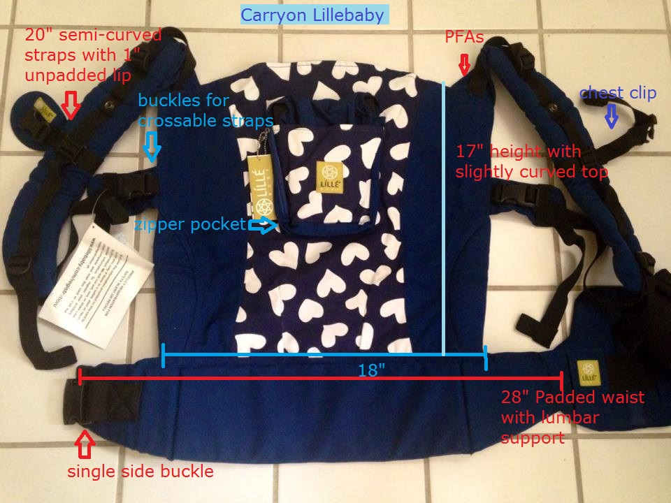 Carrier Sizing Guide Baby Geekery