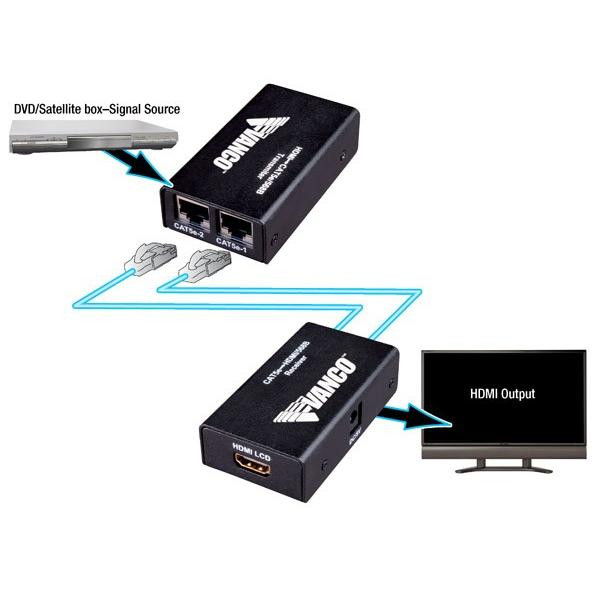 HDMI Extender Kit Over 2 CAT5E Cables, Up To 200', Powered
