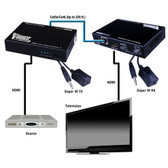 HDMI Extender Kit Over One CAT5E Cable, Up To 230'