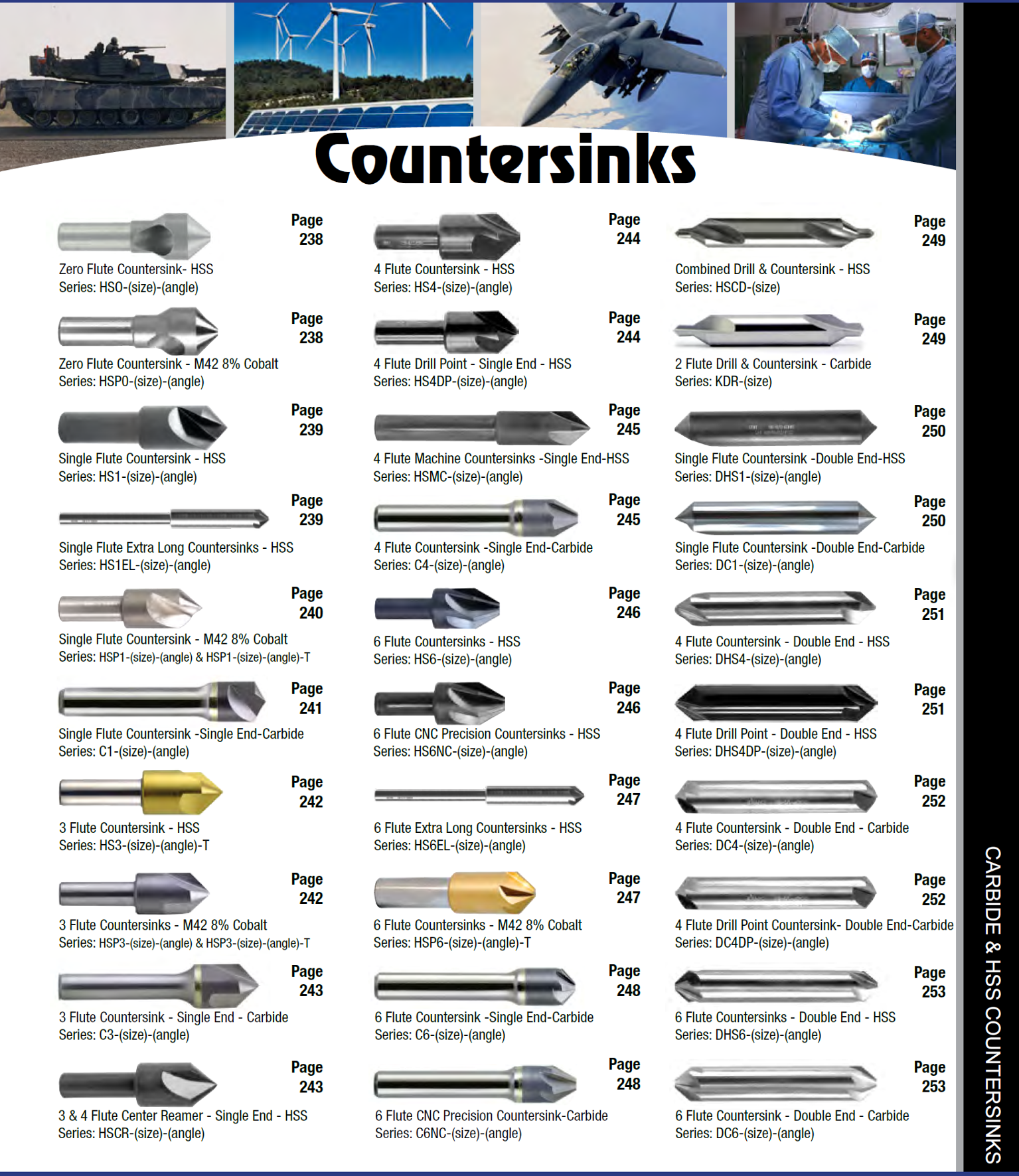 melincountersink.cuttingtoolsolutions.us.png
