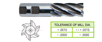 Standard Dia.: 1-1//2 Shell End Mills LOC: 1-1//8 H.S.S Hole Dia.: 1//2
