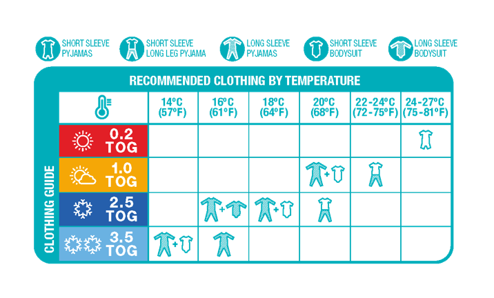 stage-1-2-temperature-chart-2-.png
