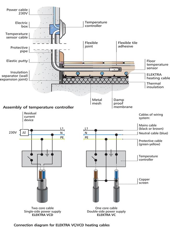 electric underfloor heating diagrams