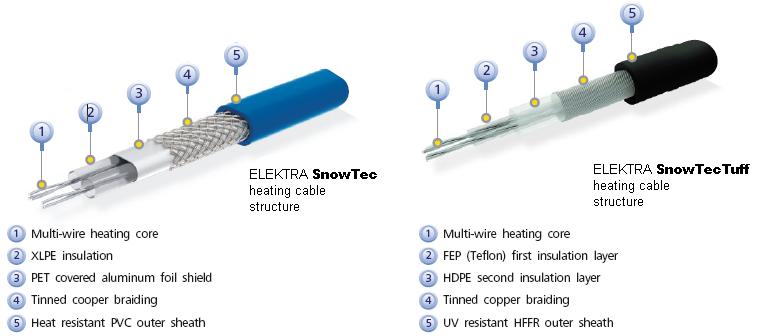 snowtec-tuffbuildup.png