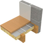 Timber Water Underfloor Heating Kits
